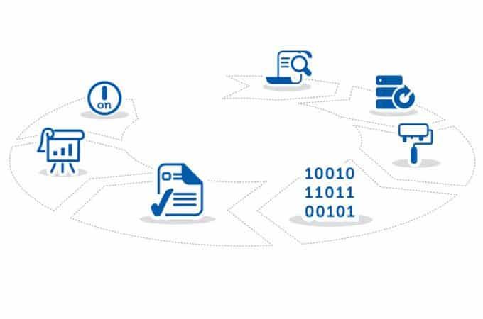 TopM Software-Einführungsprozess
