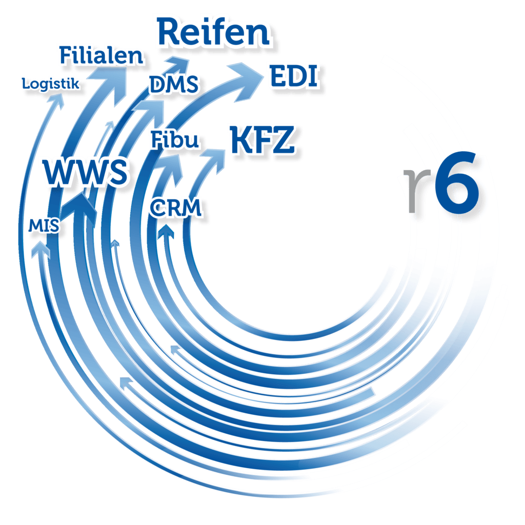 TopM-r6-Leistungsumfang