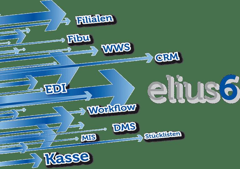 TopM-Logo-elius6-ohne-Hintergrund