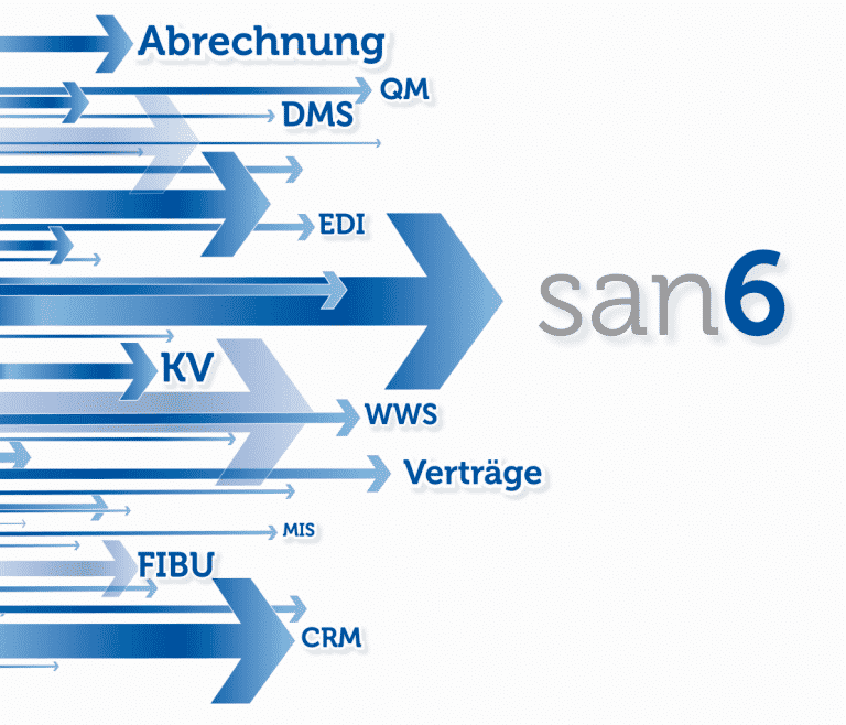 TopM-san6-Logo-Funktionsumfang